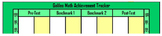 Easy Math Classroom Assessment Tracker - Excel Bar Graph F
