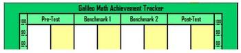 Easy Math Classroom Assessment Tracker - Excel Bar Graph F