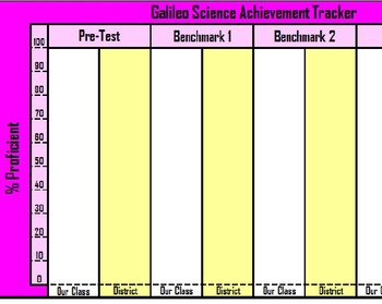 Easy Math, Reading & Science Assessment Trackers Bundle - Formulas Pre-Loaded