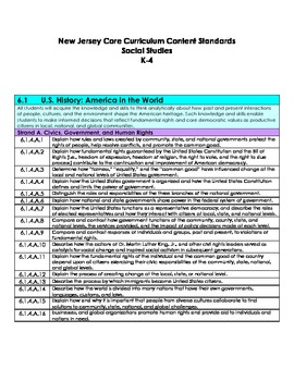 Easy New Jersey Core Curriculum Standards for Social Studies K-4