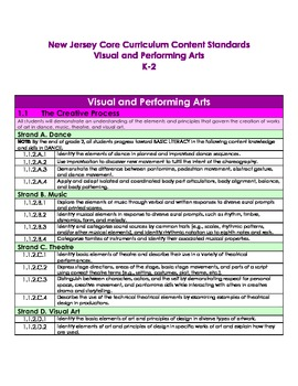 Easy New Jersey Core Curriculum Visual & Performing Arts for K-2