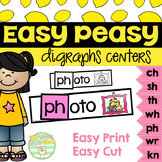 Easy Peasy-Digraphs Centers