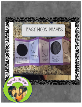 Easy Phases of the Moon