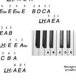 Easy Piano Note Page: Beethoven's Fur Elise
