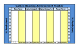Easy Reading Classroom Assessment Tracker - Excel Bar Grap