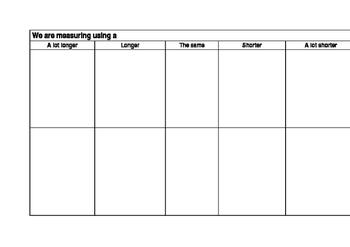 Easy Shorter /Same/ Longer Template - Measuring Grades K 1 2 & 3