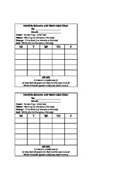 Easy, Editable Student Self Monitoring Classroom Management Plan