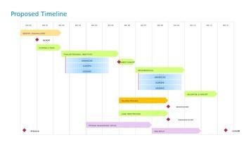 Timeline Creator - Easy & Professional