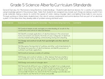 Easy-View Grade 5 Science Curriculum