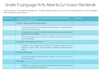 Easy View Language Arts Curriculum