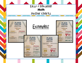 Easy and Reusable Math Anchor Charts - Comparing Numbers Sample