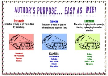 Easy as PIE Poster