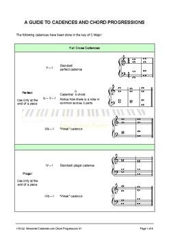 Easy n Fun: Advanced Cadences and Chord Progressions