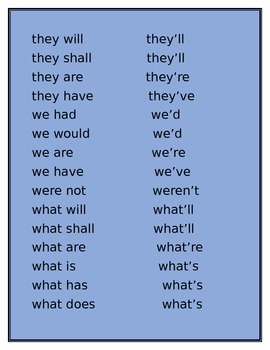 Easy to Read Contraction List