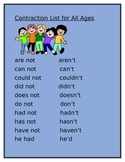 Contraction List