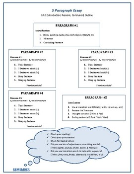 Easy to Read Outline for a 5-Paragraph Essay