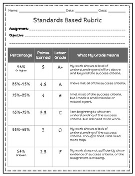 Easy to Use Standards Based Rubrics for ANY Standard!