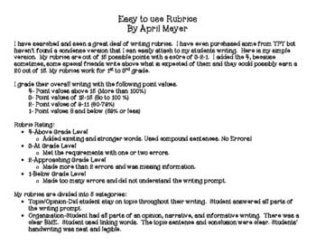 Easy to use Writing Rubrics