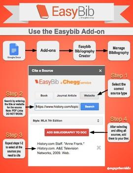 Easybib Add-on Infographic