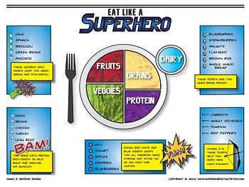 Eat Like A Superhero