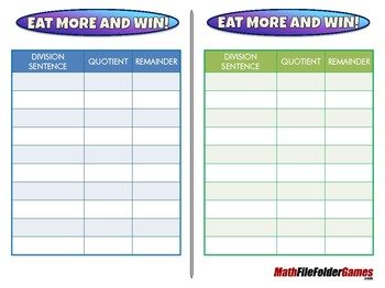 Eat More and Win! - 3rd Grade Math Game [CCSS 3.OA.A.2]
