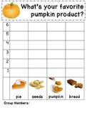 Eat that Pumpkin! (and graph it!)