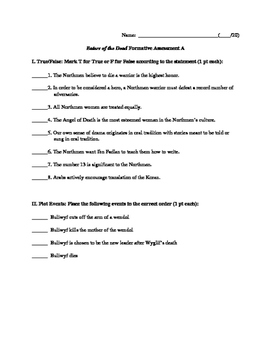 Eaters of the Dead Formative Assessment