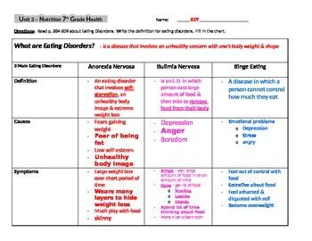 Eating Disorder Chart Organizer