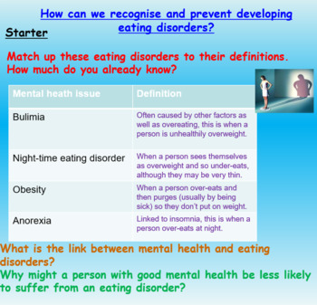 Eating Disorders (Anoerxia, Bulimia + more)