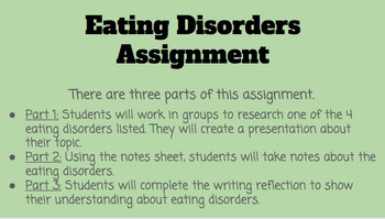 Eating Disorders Assignment