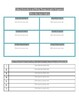Eating Disorders Graphic Organizer - Editable in Google Docs!