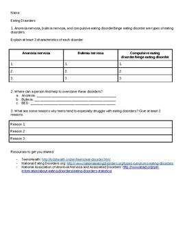 Eating Disorders Worksheet