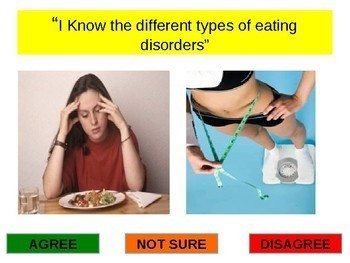 Eating Disorders and Body Image lessons (Physical and Mental Health Issues)