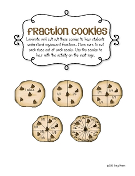 Eating Fractions