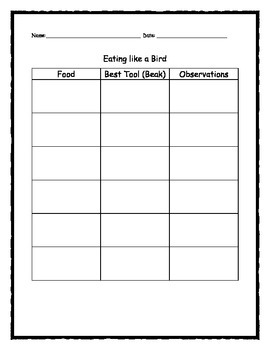 """Eating Like A Bird"" chart~ Animal Adaptations"