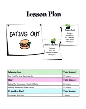 Eating Out Lesson