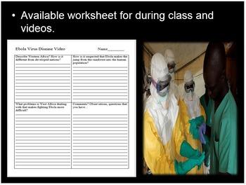Ebola Virus PowerPoint