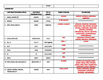 Ecce Romani Chapter 1 Vocabulary Worksheet