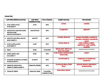 Ecce Romani Chapter 4 Vocabulary Worksheet