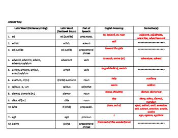 Ecce Romani Chapter 5 Vocabulary Worksheet