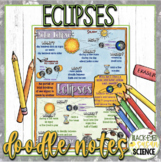 Eclipse Doodle Notes . NGSS