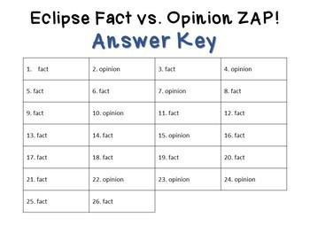 Eclipse Fact vs. Opinion ZAP!