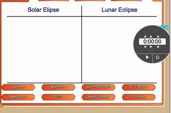 2017 Eclipse Reinforcement Activities