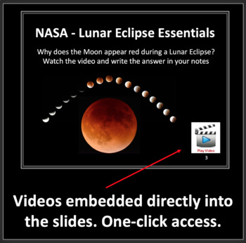 Eclipse Lesson - Solar and Lunar PowerPoint Lesson, Notes and Activity Package