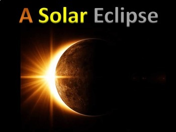 Eclipse: The Sun, the Earth and the Moon: Solar and Lunar Eclipses( animated)