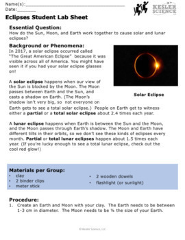 Eclipses Inquiry Labs
