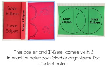 Eclipses Posters and Interactive Notebook INB Set
