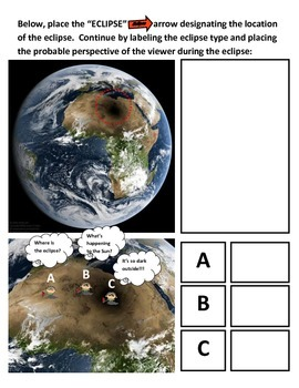 Eclipses: Solar and Lunar Eclipses - Modified Level (Colorful!!!)