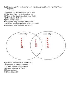 Eclipses Worksheet