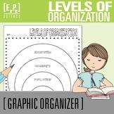 Ecological Levels of Organization Graphic Organizer